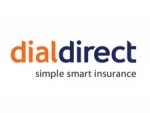 thumbs Dial Direct Partners